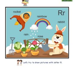 Letter R picture card worksheets. Letter recognition skills by linking letter to picture clue