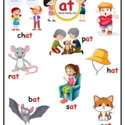 Kindergarten at word family picture card worksheet